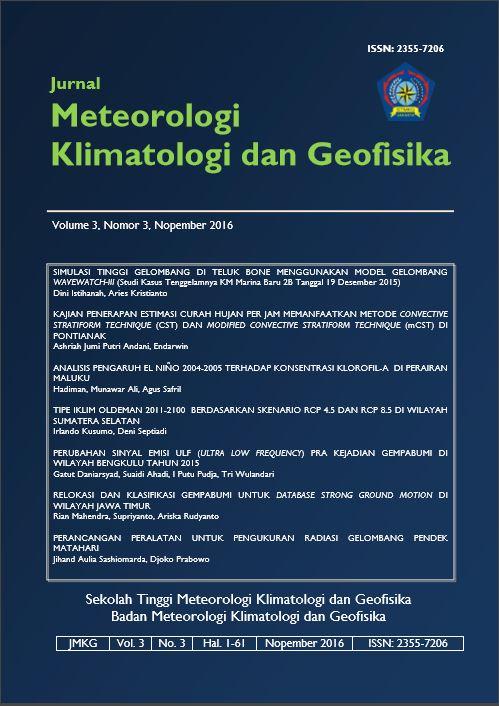 Jurnal Meteorologi Klimatologi dan Geofisika Vol. 3 No.3 November 2016